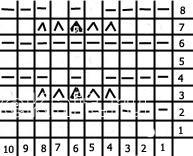 Описание вязания к узоры из ажурных полос №3507 спицами