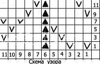 Описание вязания к узор спицами №3509 спицами