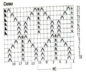 Описание вязания к объемный узор №3513 спицами