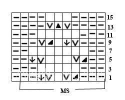 Описание вязания к узор спицами №3515 спицами