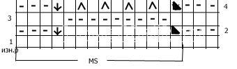 Описание вязания к объемный узор №3516 спицами