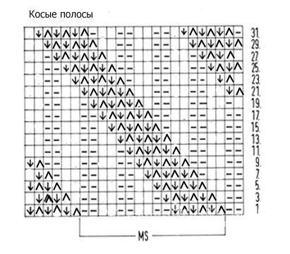 Описание вязания к узоры из ажурных полос №3519 спицами
