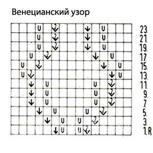 Описание вязания к фантазийный узор №3520 спицами