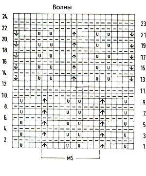 Описание вязания к объемный узор №3522 спицами