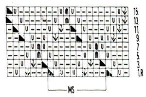 Описание вязания к узор спицами №3524 спицами