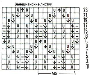 Описание вязания к объемный узор №3529 спицами