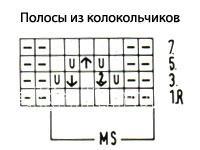 Описание вязания к ажурный узор №3532 спицами