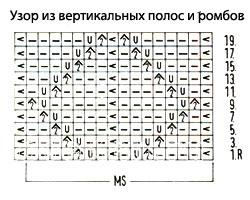 Описание вязания к узор спицами №3534 спицами