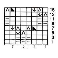 Описание вязания к узор спицами №3539 спицами