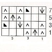 Описание вязания к фантазийный узор №3540 спицами