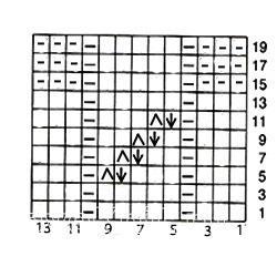Описание вязания к узор спицами №3541 спицами