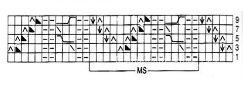 Описание вязания к красивый узор №3543 спицами