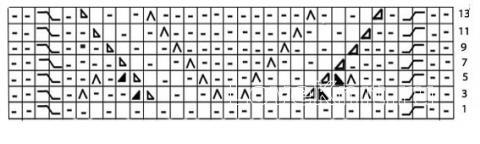 Описание вязания к объемный узор №3546 спицами