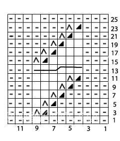 Описание вязания к узор спицами №3552 спицами