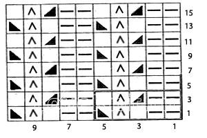 Описание вязания к ажурный узор №3554 спицами