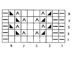Описание вязания к красивый узор №3555 спицами