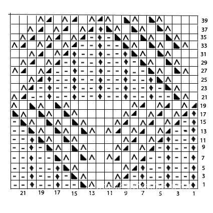 Описание вязания к ажурный узор №3557 спицами