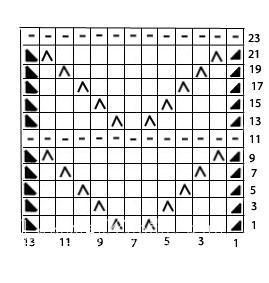 Описание вязания к ажурный узор №3560 спицами