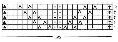 Описание вязания к ажурный узор №3561 спицами