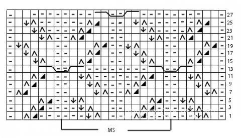 Описание вязания к красивый узор №3568 спицами