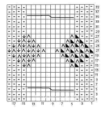 Описание вязания к узор косы и жгуты №3569 спицами