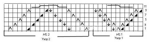 Описание вязания к узор спицами №3571 спицами