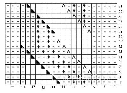 Описание вязания к ажурный узор №3572 спицами