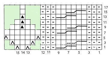 Описание вязания к рельефный узор №3573 спицами