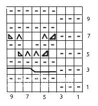 Описание вязания к ажурный узор №3574 спицами