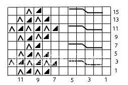 Описание вязания к ажурный узор №3575 спицами