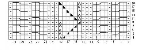Описание вязания к ажурный узор №3576 спицами