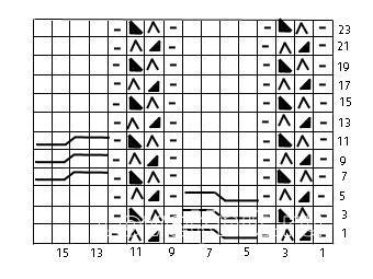 Описание вязания к красивый узор №3578 спицами