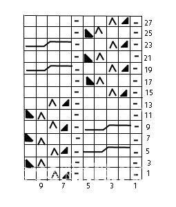 Описание вязания к фантазийный узор №3579 спицами