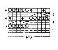 Описание вязания к узор спицами №3580 спицами