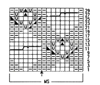 Описание вязания к узор из ажурных ромбов №3582 спицами