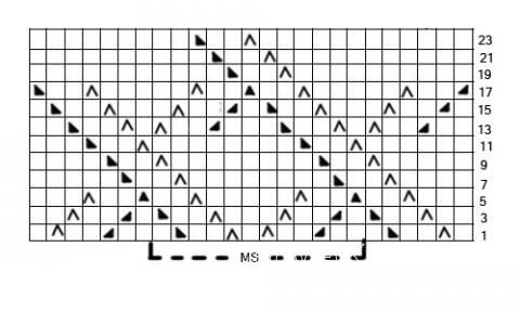 Описание вязания к красивый узор №3585 спицами