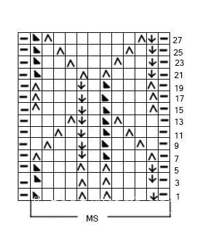 Описание вязания к красивый узор №3593 спицами