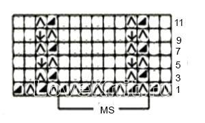 Описание вязания к ажурный узор №3596 спицами