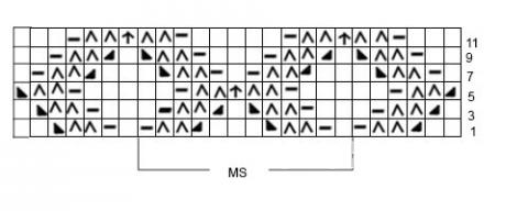 Описание вязания к узор спицами №3598 спицами