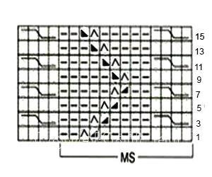 Описание вязания к узоры из ажурных полос №3600 спицами