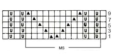 Описание вязания к красивый узор №3602 спицами