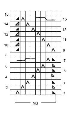 Описание вязания к ажурный узор №3606 спицами