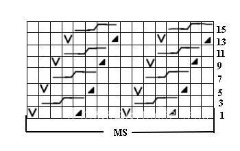 Описание вязания к красивый узор №3615 спицами