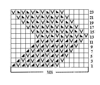 Описание вязания к красивый узор №3616 спицами