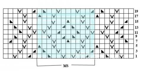 Описание вязания к ажурный узор из листьев №3625 спицами