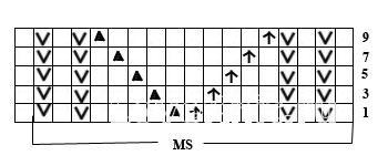 Описание вязания к узоры из ажурных полос №3626 спицами