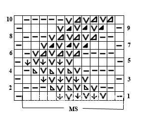 Описание вязания к ажурный узор №3627 спицами