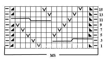 Описание вязания к ажурный узор №3628 спицами