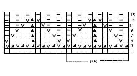 Описание вязания к простой узор №3630 спицами