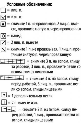 Описание вязания к узор спицами №3632 спицами